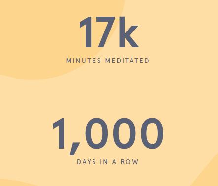 🧘 1000 days in a row meditating